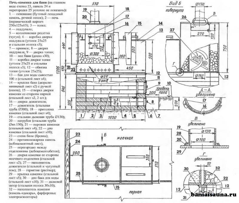 191 Металлическая печь для бани фото чертежи
