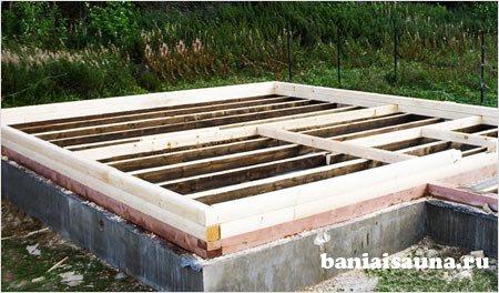 Расчёт фундамента для бани
