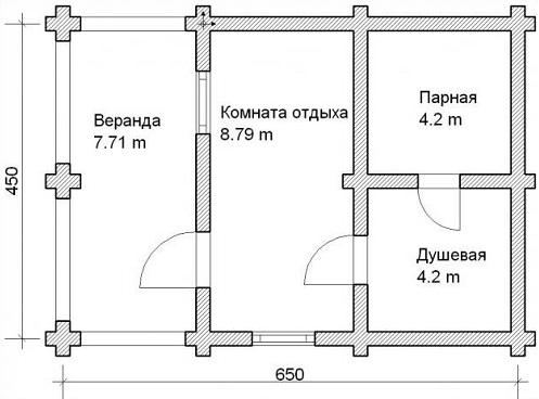 классическая баня план
