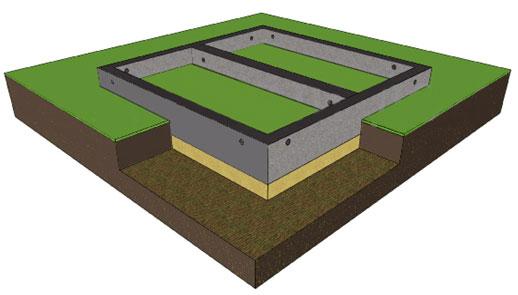 мелкозаглубленный фундамент для бани