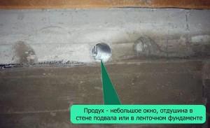 Изоллат-02 теплоизоляция