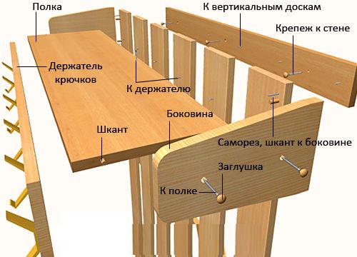 kak-sdelat-napolnuyu-veshalku-88921-large
