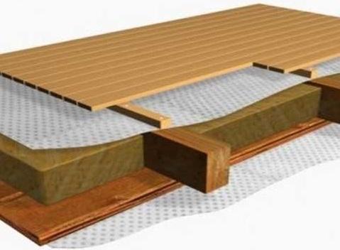 деревянный пол в парной
