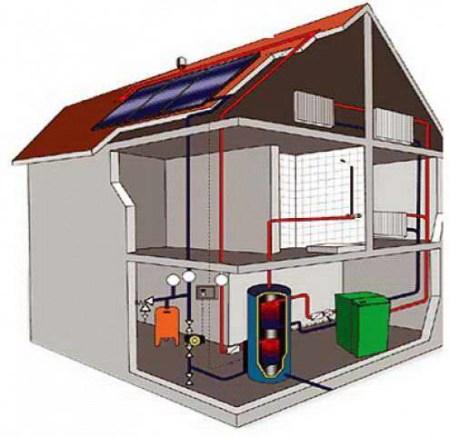 схемой отопления среди