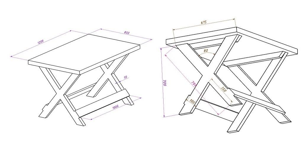 Примерные размеры стола с х-образными опорами
