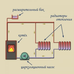 shema-vodyanogo-otopleniya-chastnogo-2-etazhnogo-doma
