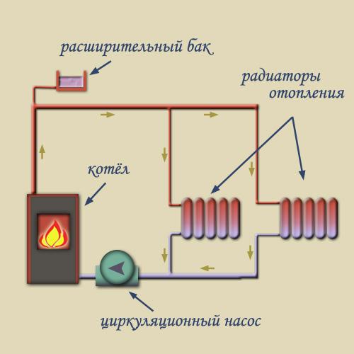 shema-vodyanogo-otopleniya-