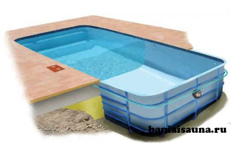 Проект сауны с бассейном