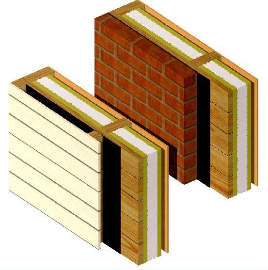 Выбор материала для создания стен моечной