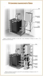 Установка и подключение бака для воды