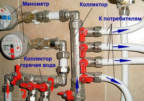 Разводка, выполненная с помощью металлопластиковых труб