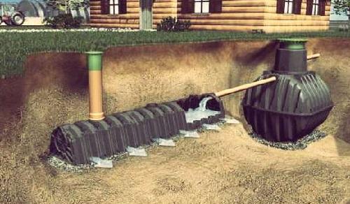 как-сделать-канализацию