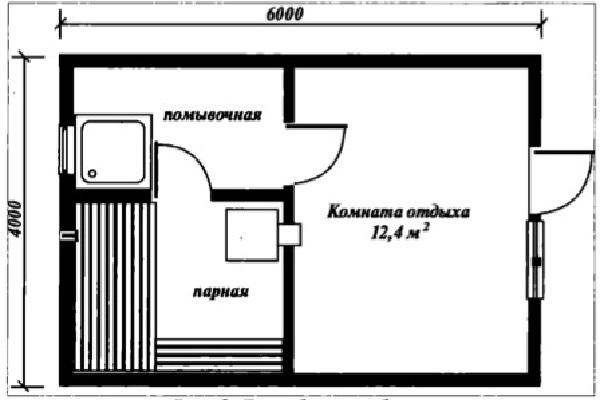 проект щитовой бани