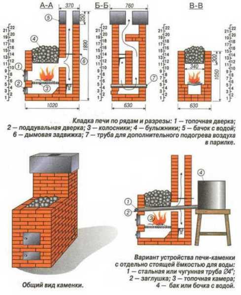 005-shema-kirpichnoi-pechi-s-bakom-489x600