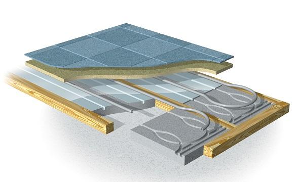 Underfloor Heating Batten Floor