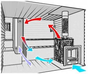 kak-sdelat-pravilnuju-ventiljaciju-v-bane-saune-i_5_1