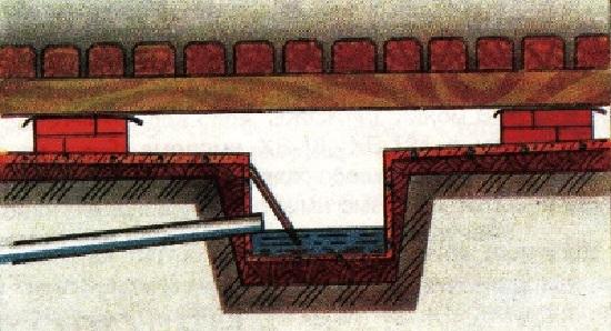 konstrukcija-pola-v-bane