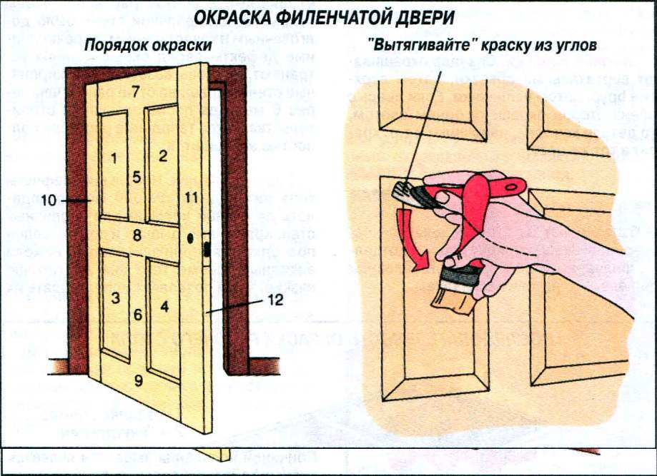 okraska filentchatoi dveri