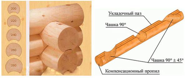 podgotovka-brevna-600x250