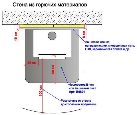 Схема установки печи с защитой