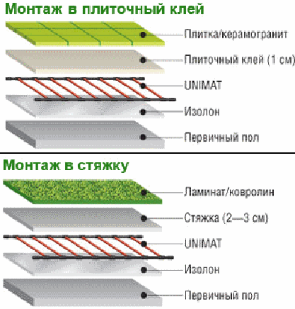 unimat-ukraine